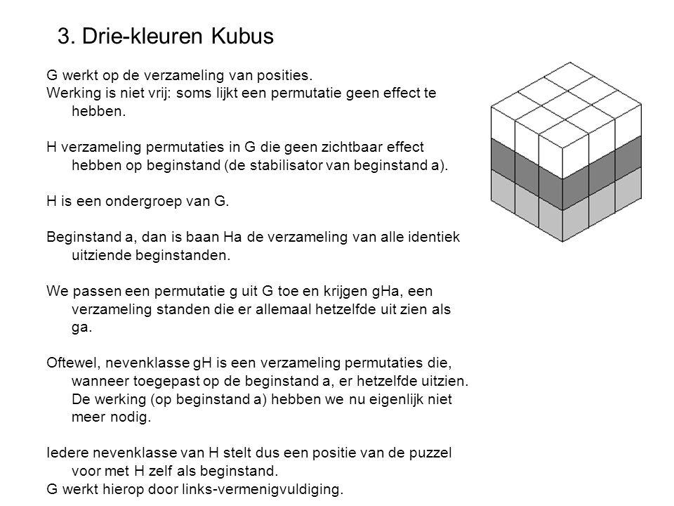 3. Drie-kleuren Kubus G werkt op de verzameling van posities.