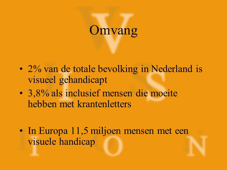 Omvang 2% van de totale bevolking in Nederland is visueel gehandicapt