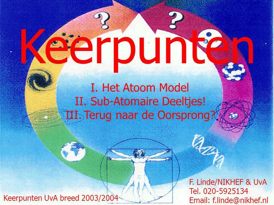 Keerpunten I. Het Atoom Model II. Sub-Atomaire Deeltjes!