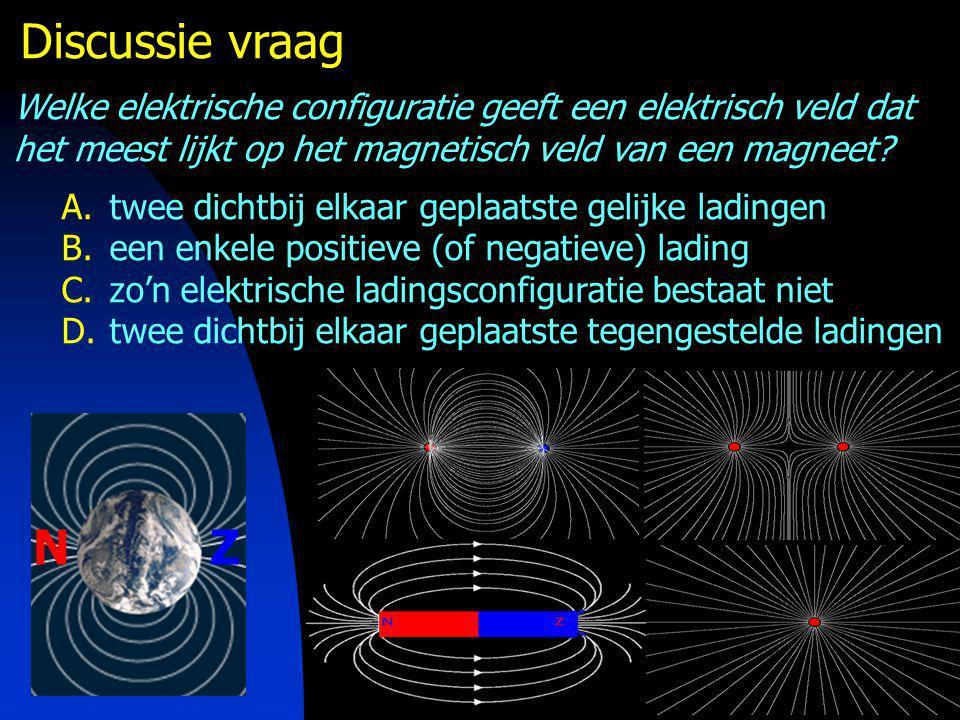 Discussie vraag Welke elektrische configuratie geeft een elektrisch veld dat. het meest lijkt op het magnetisch veld van een magneet