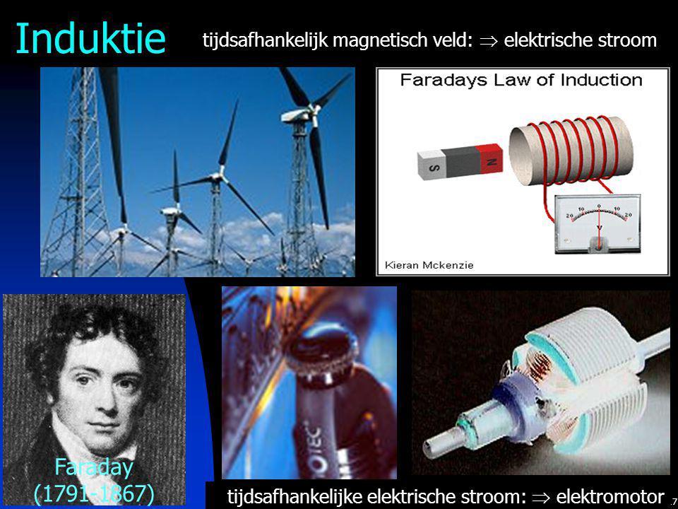Induktie tijdsafhankelijk magnetisch veld:  elektrische stroom.