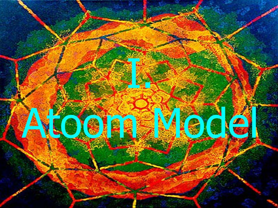 I. Atoom Model