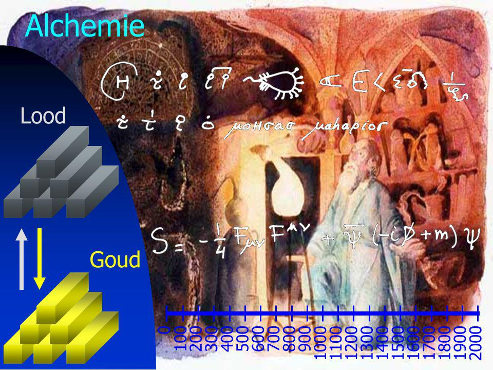 Alchemie Lood. Goud. 100. 200. 300. 400. 500. 600. 700. 800. 900. 1000. 1100. 1200. 1300.