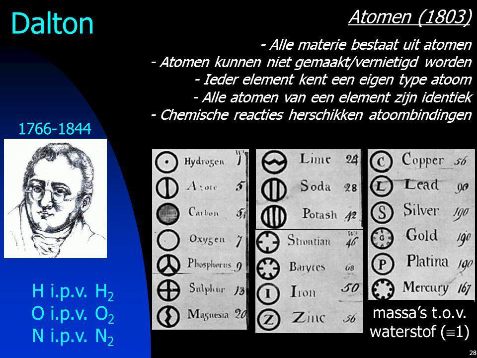 Dalton Atomen (1803) H i.p.v. H2 O i.p.v. O2 N i.p.v. N2 1766-1844
