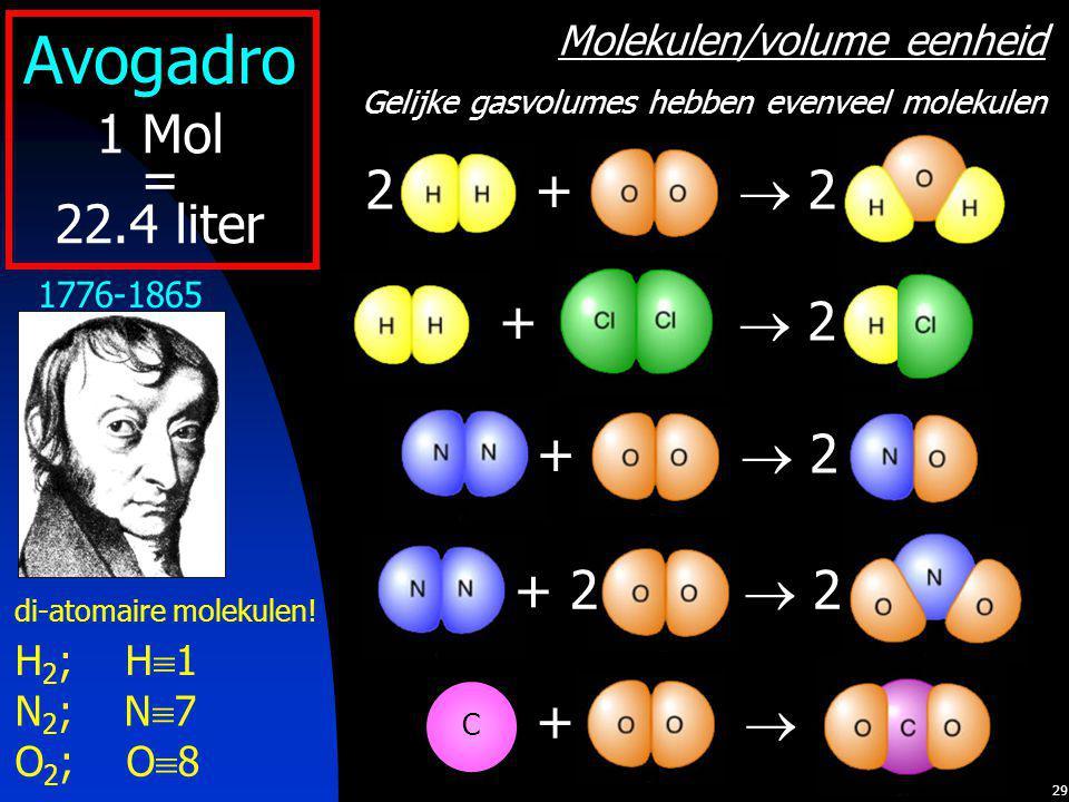 Avogadro 1 Mol = 22.4 liter + 2  2 +  2 +  2 + 2  2 + 