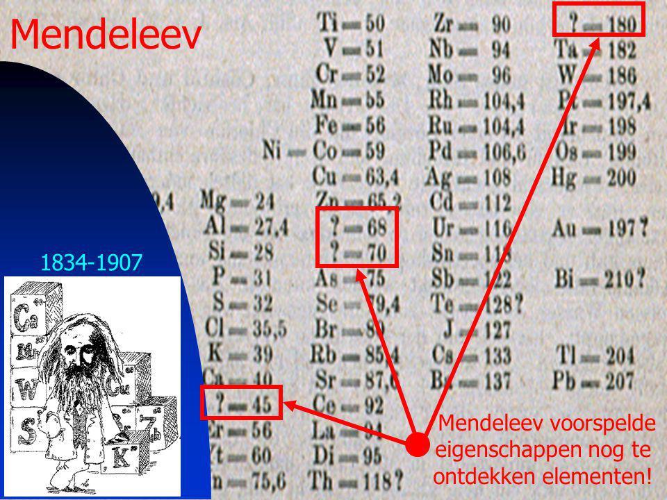 eigenschappen nog te ontdekken elementen!