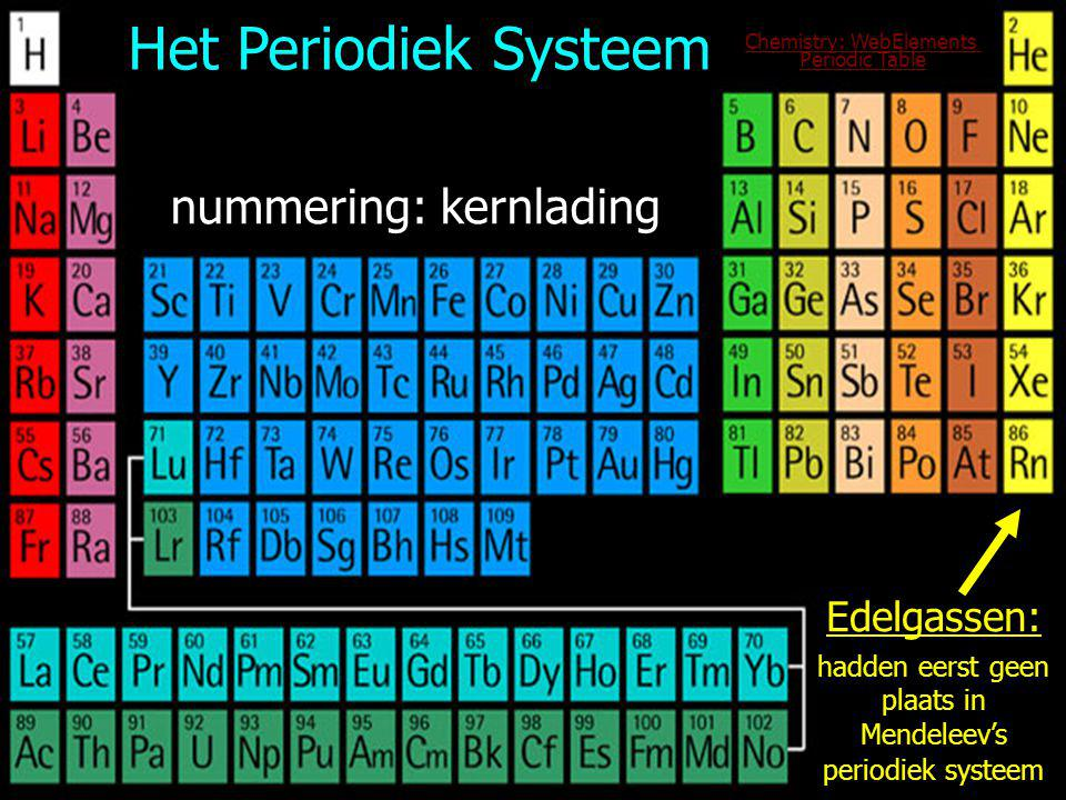Het Periodiek Systeem Het Periodiek Systeem nummering: kernlading