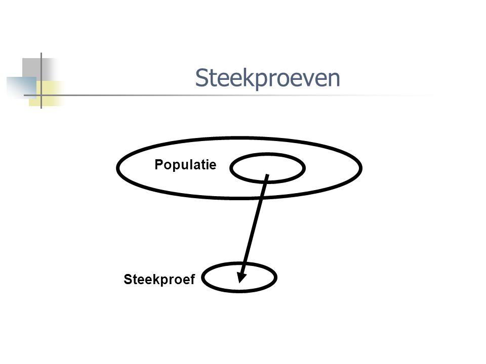 Steekproeven Populatie Steekproef
