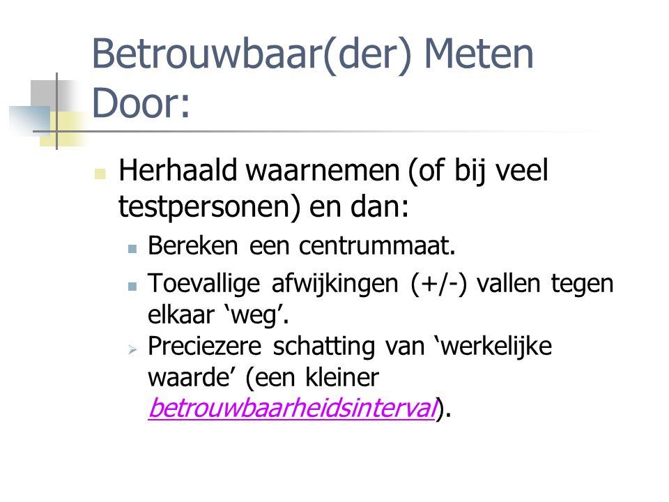 Betrouwbaar(der) Meten Door: