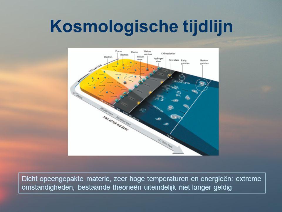 Kosmologische tijdlijn