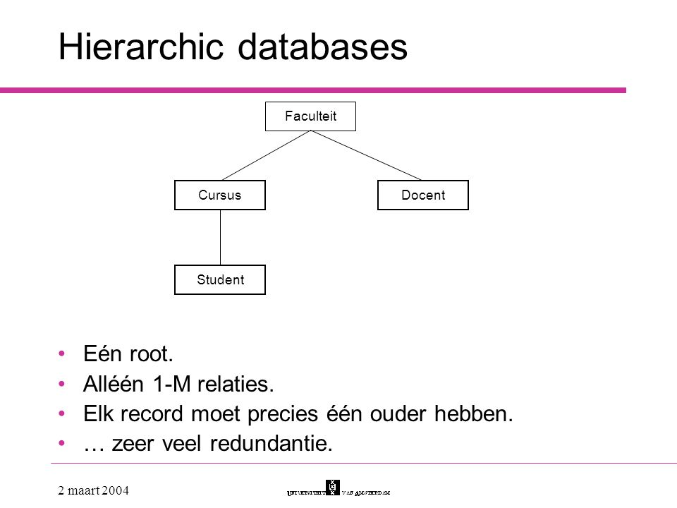 Hierarchic databases Eén root. Alléén 1-M relaties.