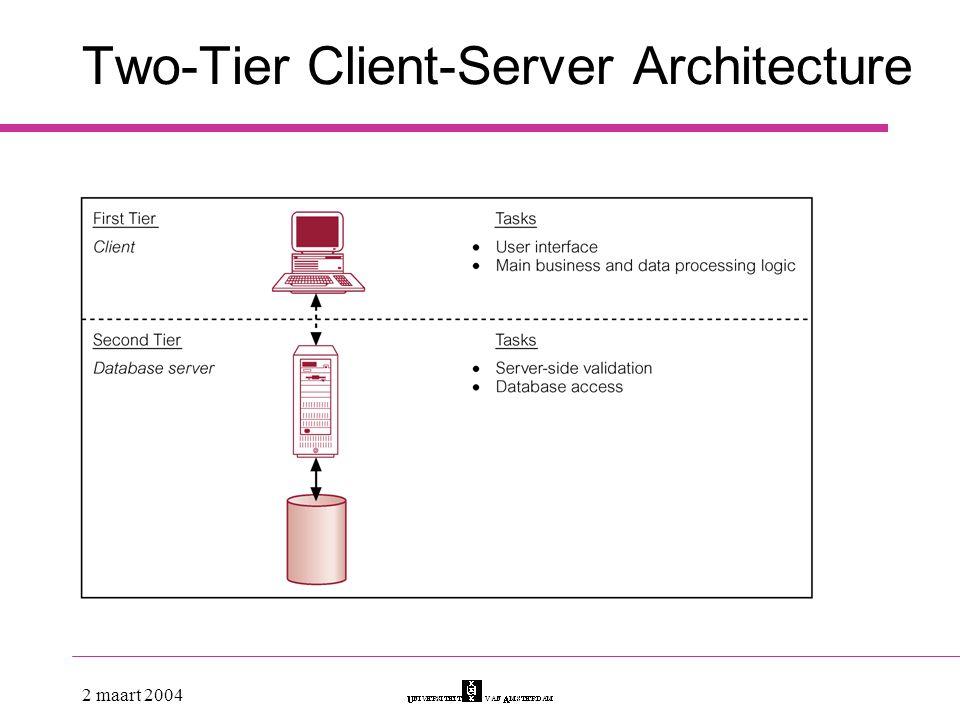 Two-Tier Client-Server Architecture