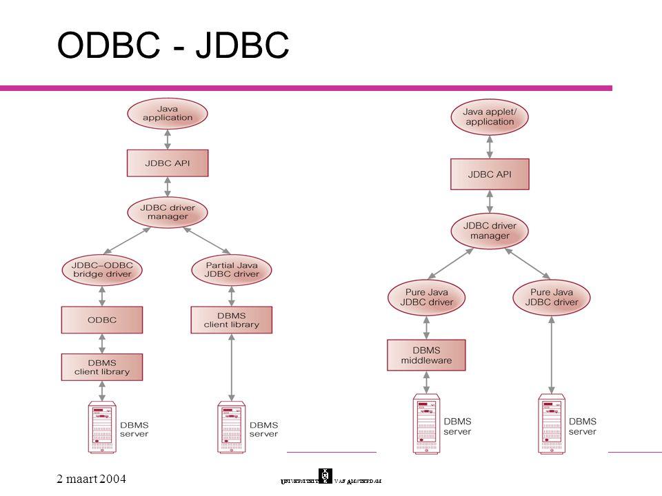 ODBC - JDBC 2 maart 2004