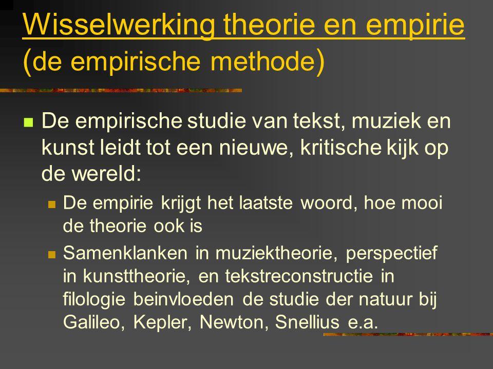 Wisselwerking theorie en empirie (de empirische methode)