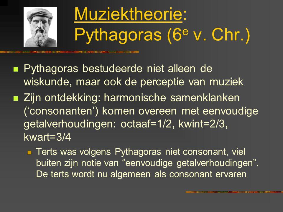 Muziektheorie: Pythagoras (6e v. Chr.)