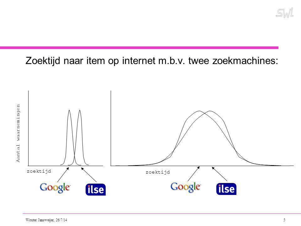Zoektijd naar item op internet m.b.v. twee zoekmachines:
