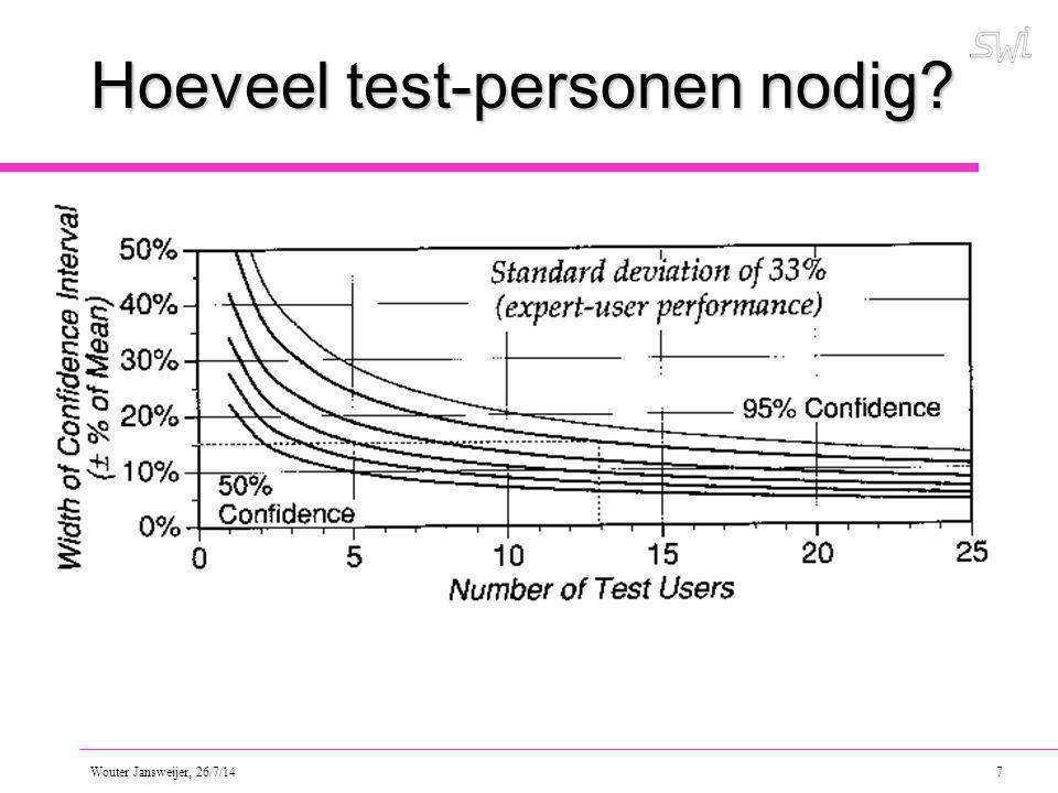 Hoeveel test-personen nodig