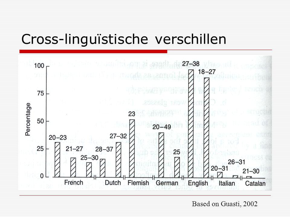 Cross-linguïstische verschillen