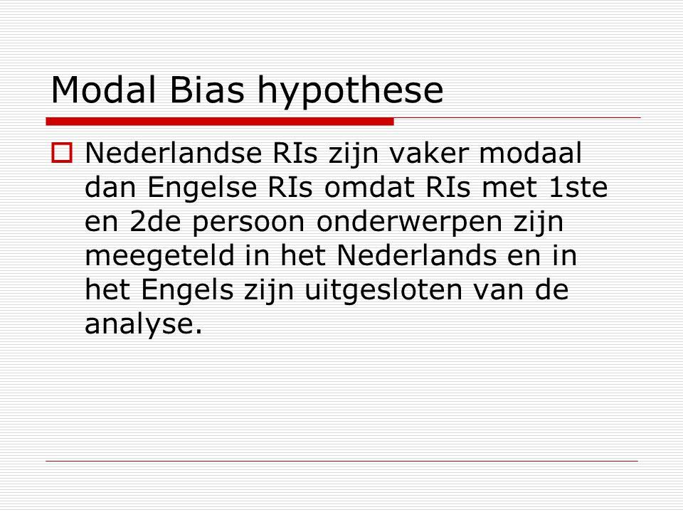 Modal Bias hypothese