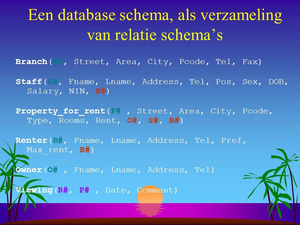 Een database schema, als verzameling van relatie schema's