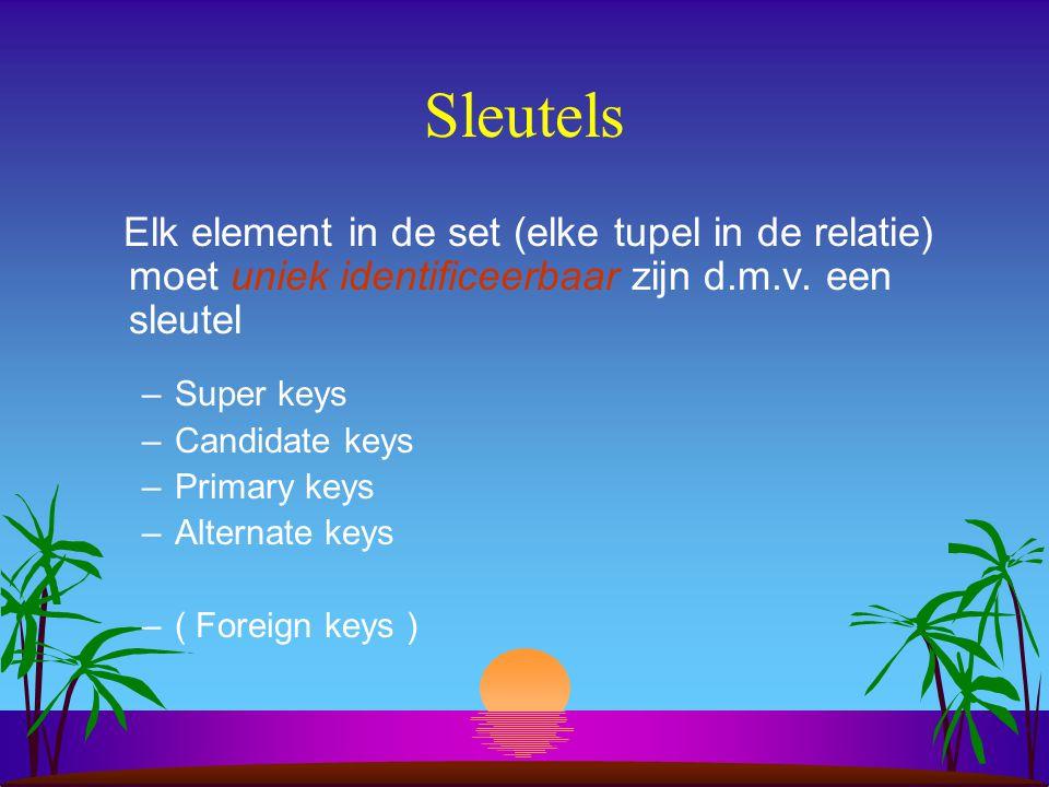 Sleutels Elk element in de set (elke tupel in de relatie) moet uniek identificeerbaar zijn d.m.v. een sleutel.