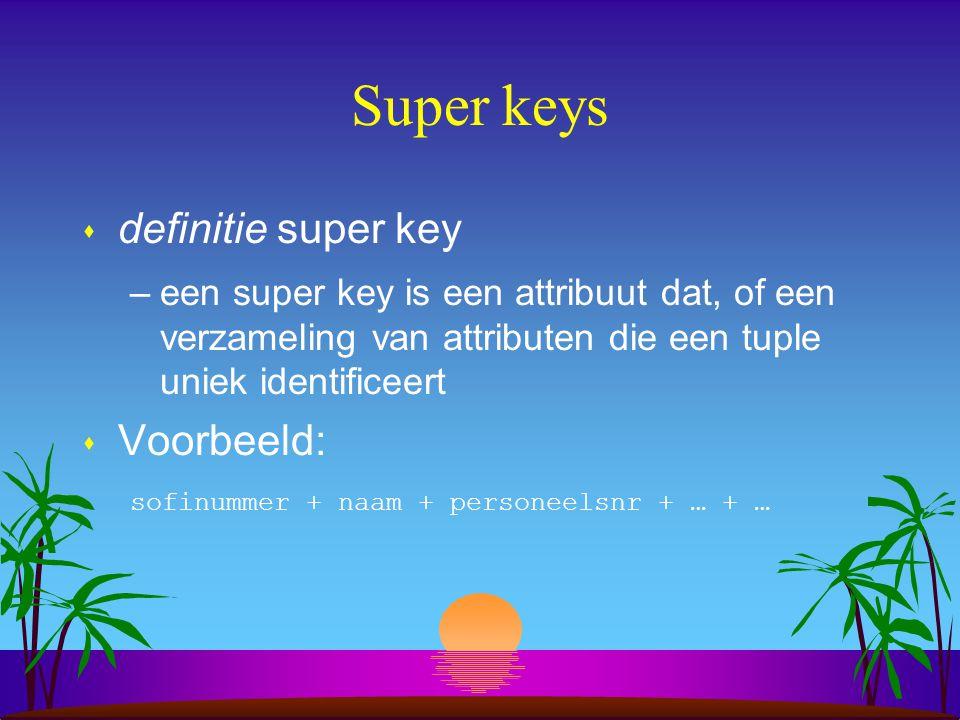 Super keys definitie super key Voorbeeld: