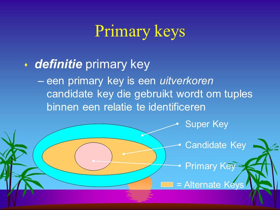 Primary keys definitie primary key