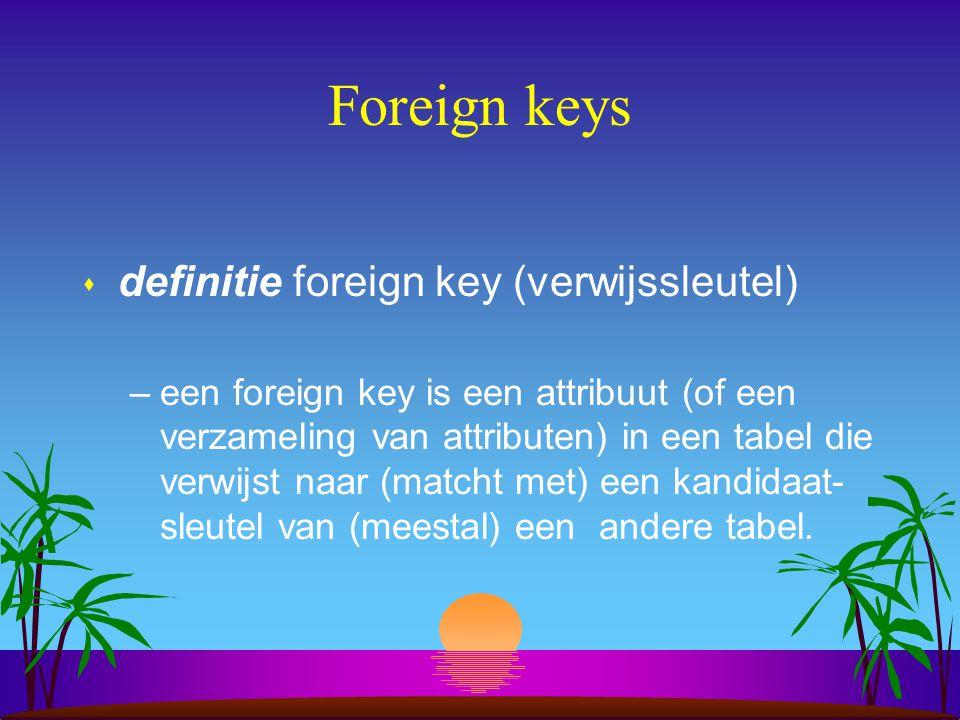 Foreign keys definitie foreign key (verwijssleutel)