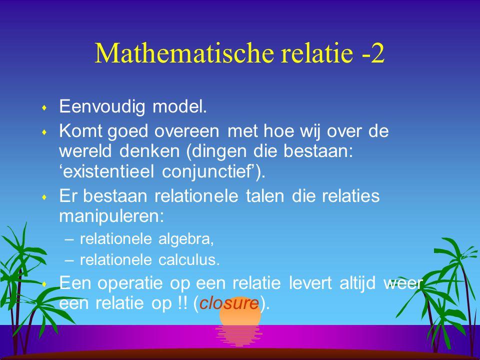 Mathematische relatie -2