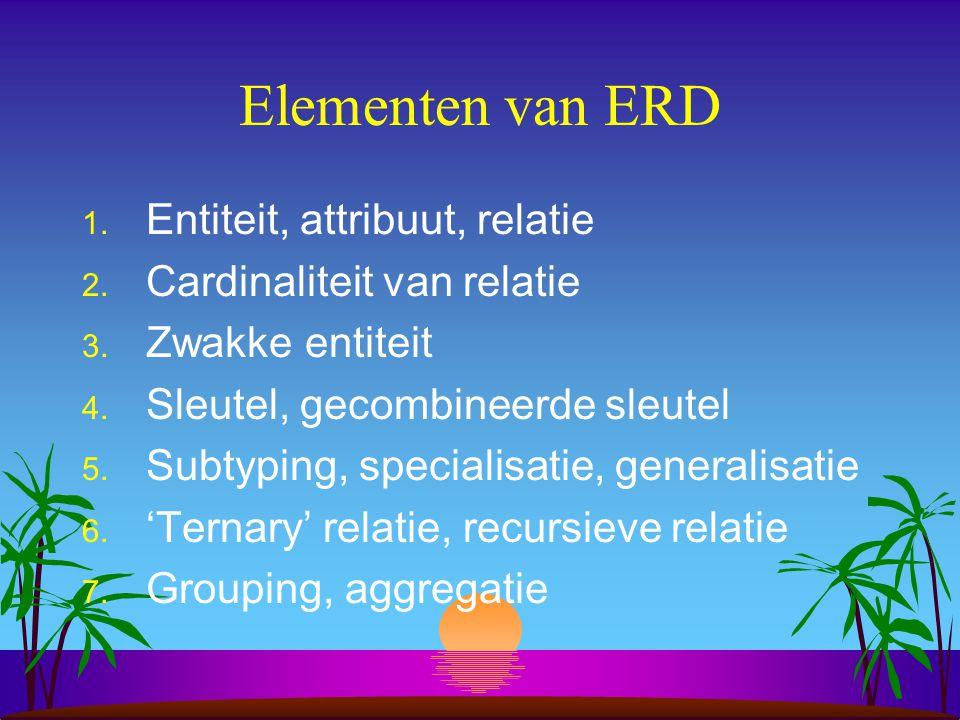 Elementen van ERD Entiteit, attribuut, relatie