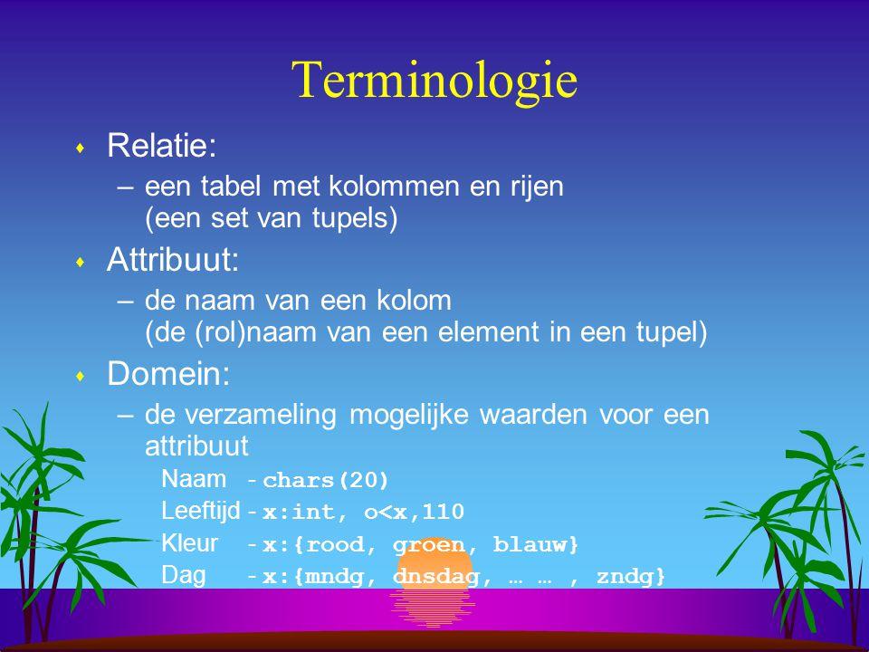 Terminologie Relatie: Attribuut: Domein:
