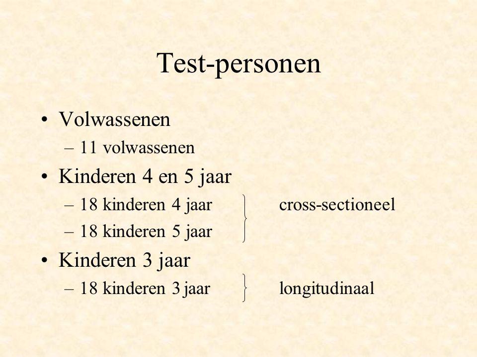 Test-personen Volwassenen Kinderen 4 en 5 jaar Kinderen 3 jaar