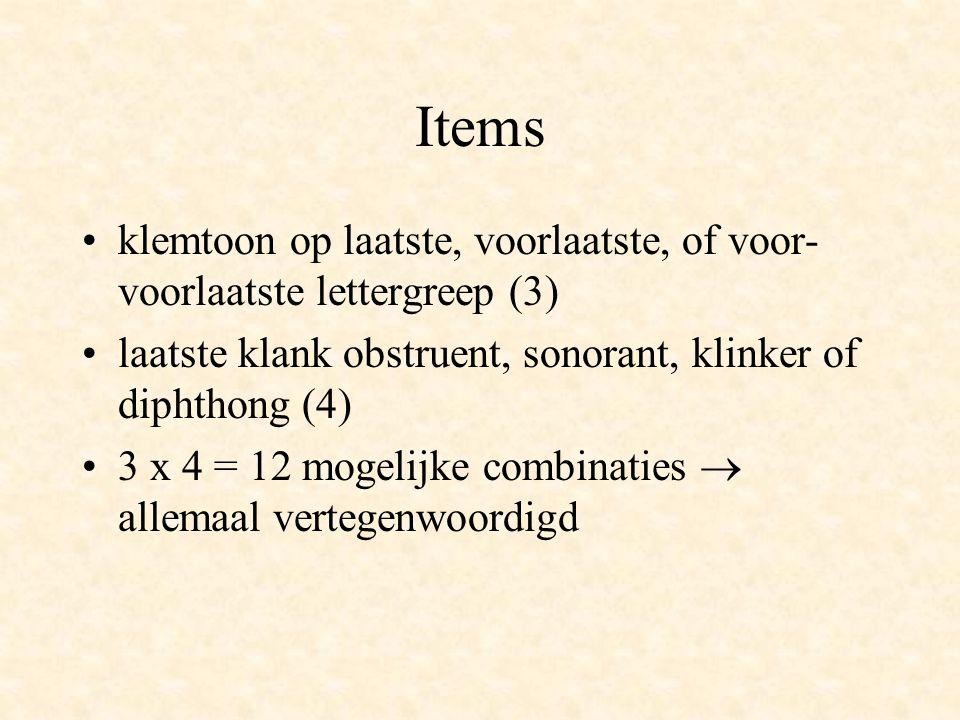 Items klemtoon op laatste, voorlaatste, of voor-voorlaatste lettergreep (3) laatste klank obstruent, sonorant, klinker of diphthong (4)
