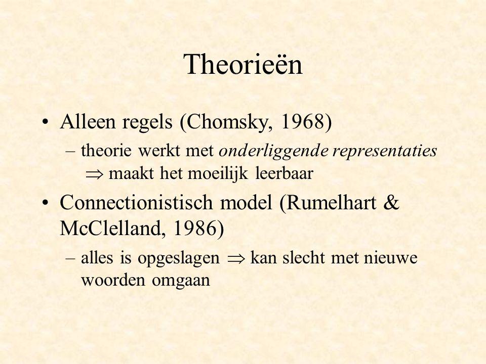Theorieën Alleen regels (Chomsky, 1968)