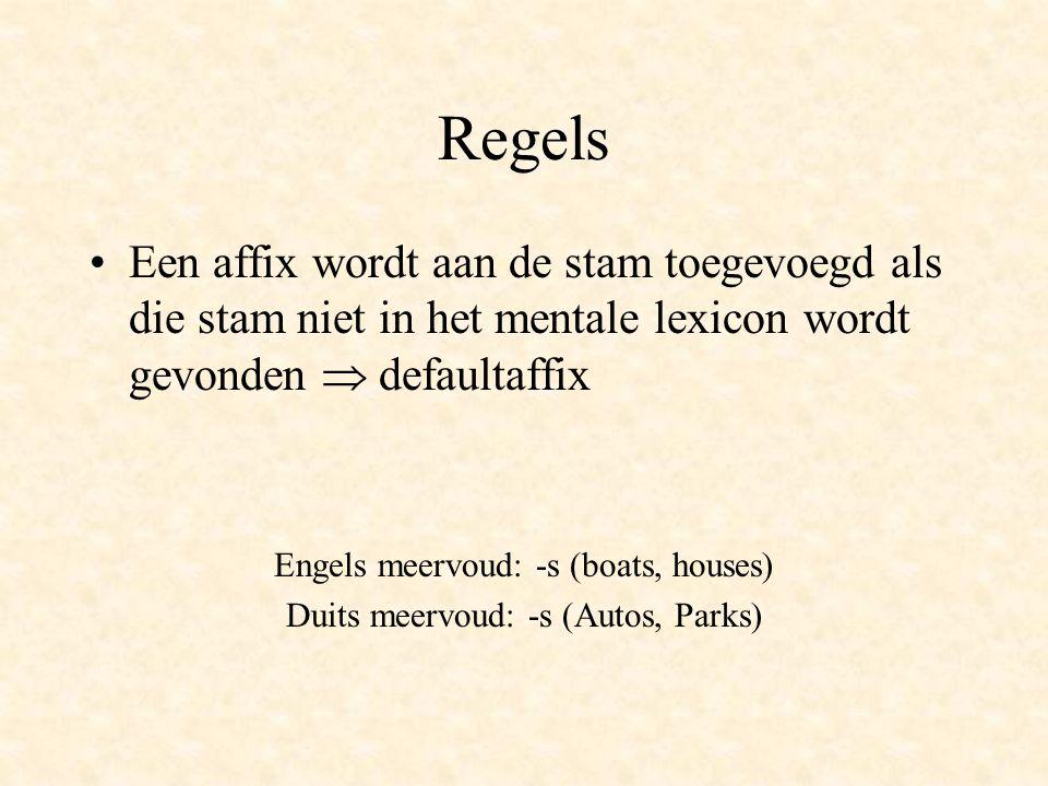 Regels Een affix wordt aan de stam toegevoegd als die stam niet in het mentale lexicon wordt gevonden  defaultaffix.