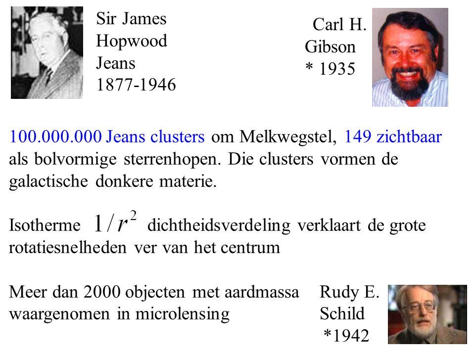 Sir James Hopwood. Jeans 1877-1946. Carl H. Gibson * 1935. 100.000.000 Jeans clusters om Melkwegstel, 149 zichtbaar.