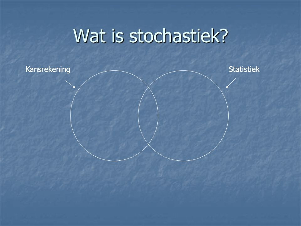 Wat is stochastiek Kansrekening Statistiek