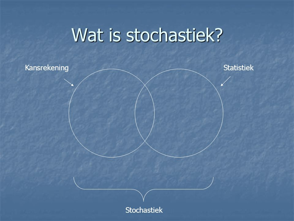 Wat is stochastiek Kansrekening Statistiek Stochastiek