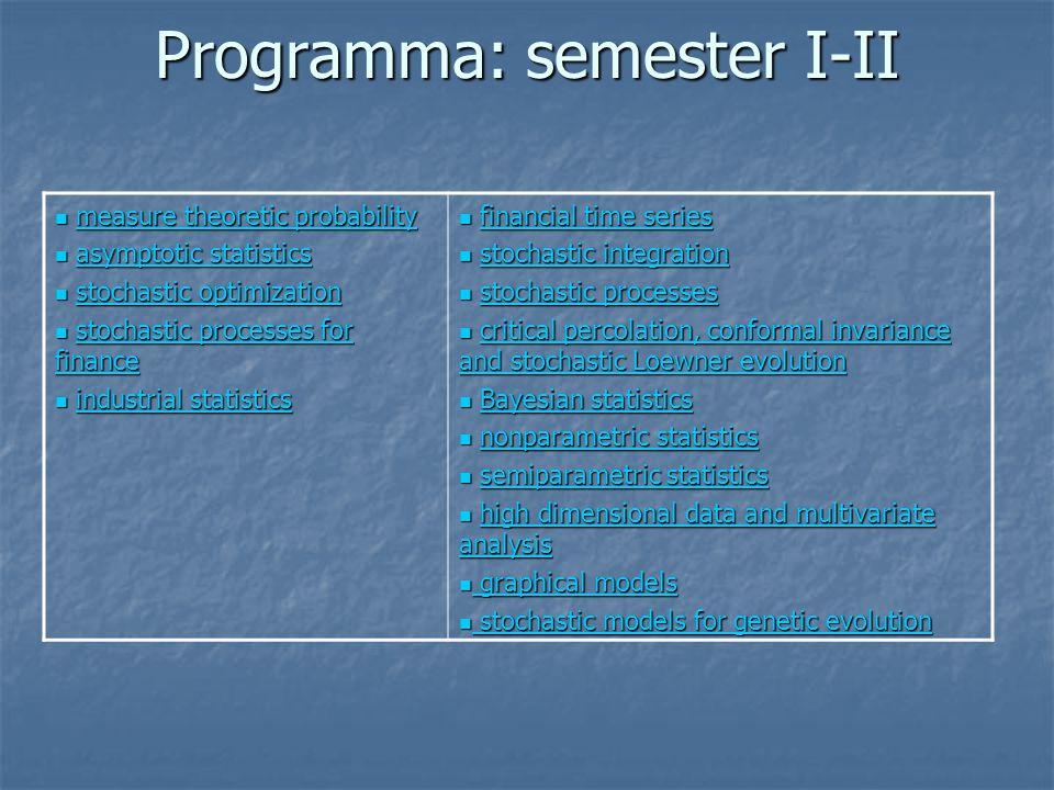 Programma: semester I-II
