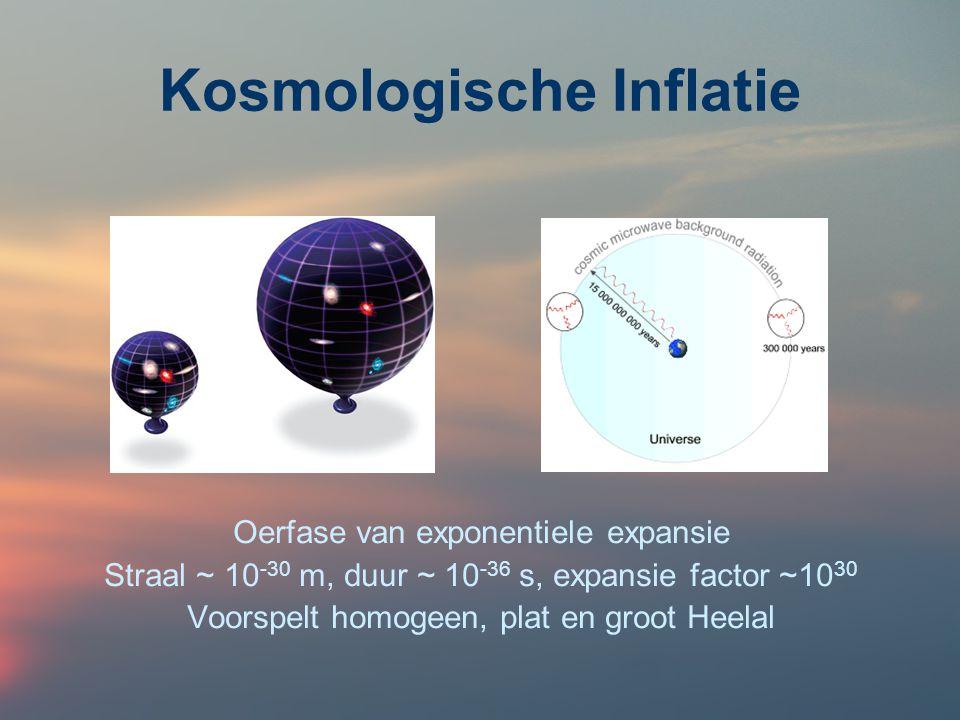Kosmologische Inflatie