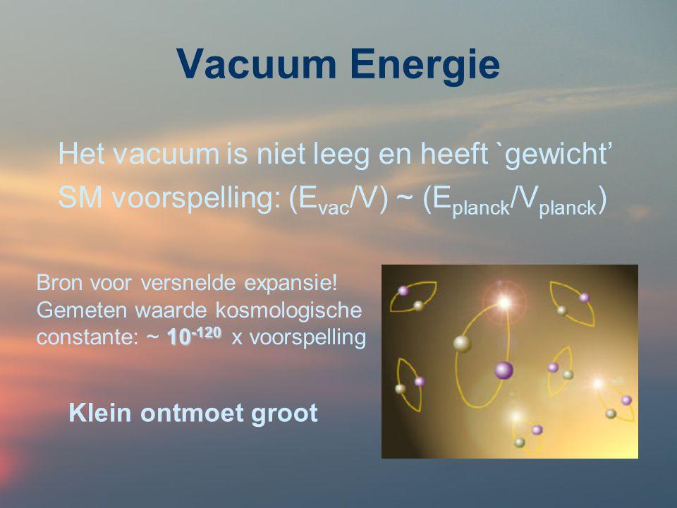 Vacuum Energie Het vacuum is niet leeg en heeft `gewicht'