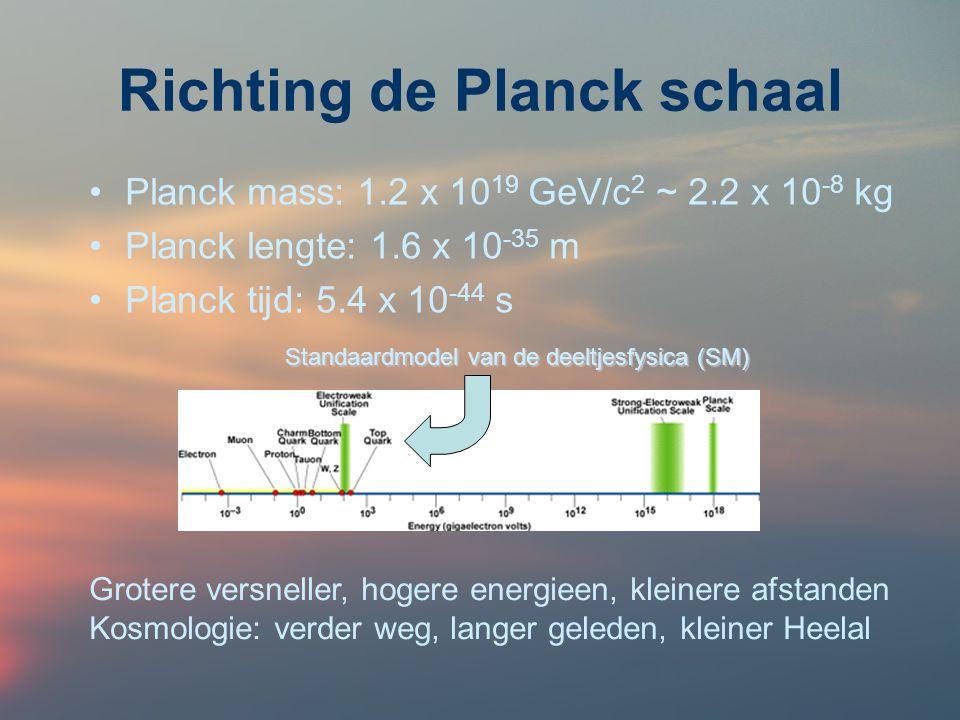 Richting de Planck schaal