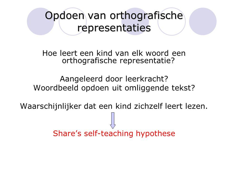 Opdoen van orthografische representaties