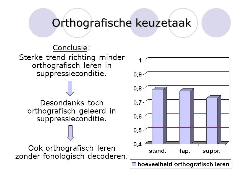 Orthografische keuzetaak