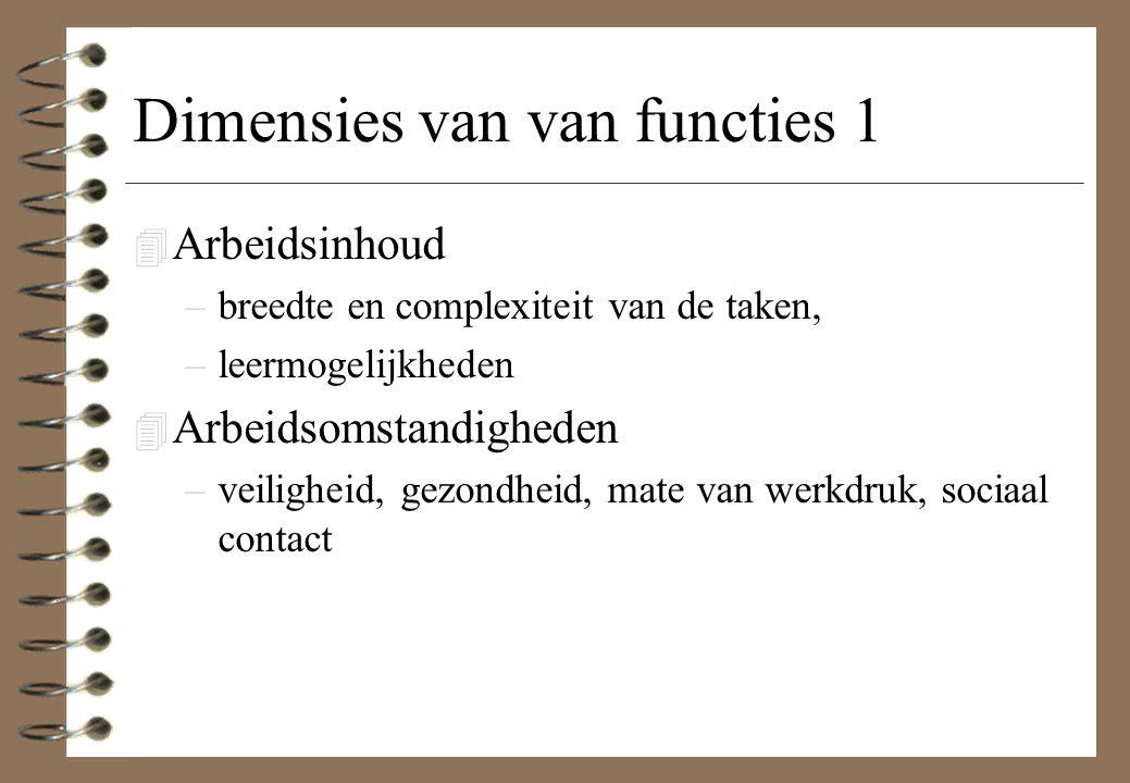Dimensies van van functies 1