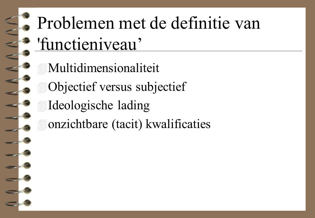 Problemen met de definitie van functieniveau'