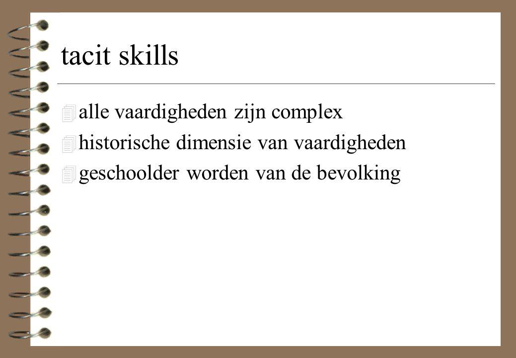 tacit skills alle vaardigheden zijn complex