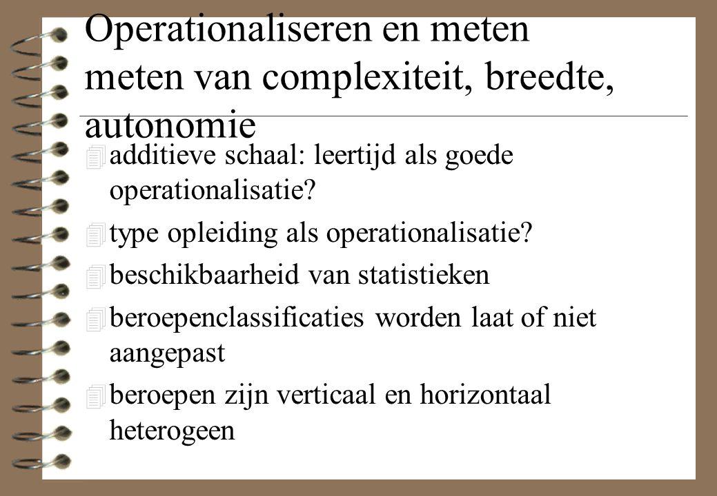 Operationaliseren en meten meten van complexiteit, breedte, autonomie