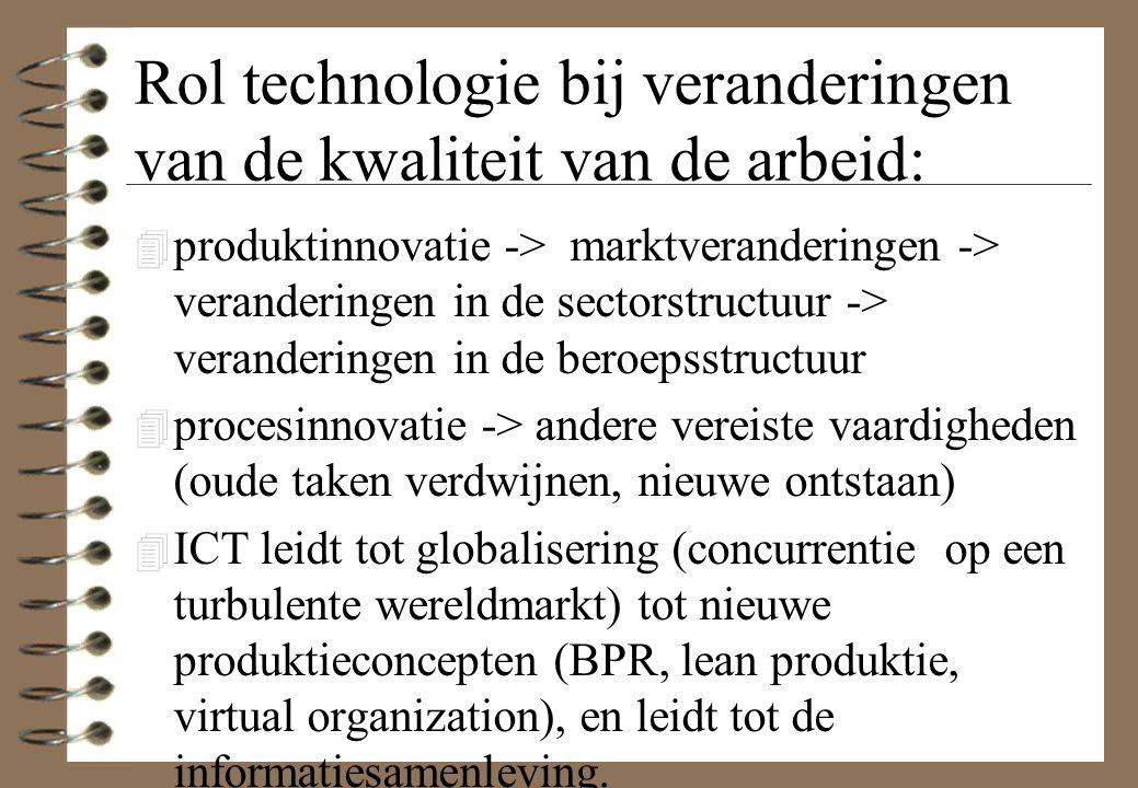 Rol technologie bij veranderingen van de kwaliteit van de arbeid: