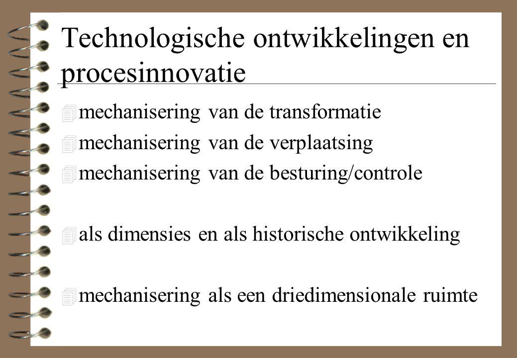 Technologische ontwikkelingen en procesinnovatie